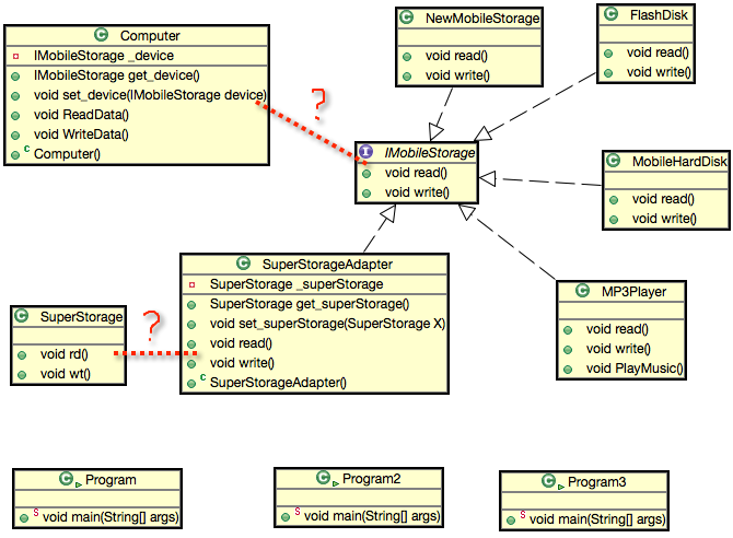 java-learn-uml-01
